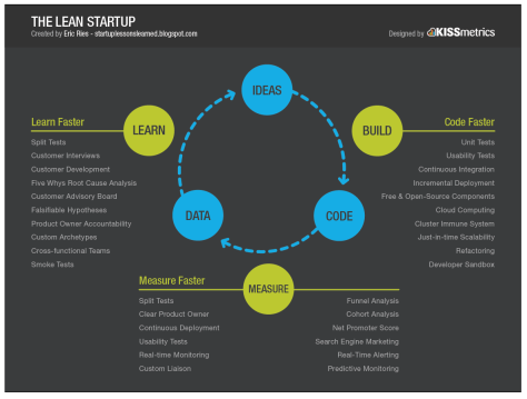 the-lean-startup_50291668aa9bb